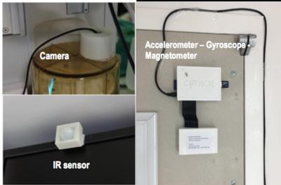 SmartOR sensors