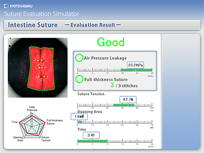 Fig. 2. Evaluation of suturing skills in laparoscopic surgery using an intestinal anastomosis model. Minimum and maximum values for acceptable performance for each criterion (represented by green bars) were derived from performances of expert surgeons.